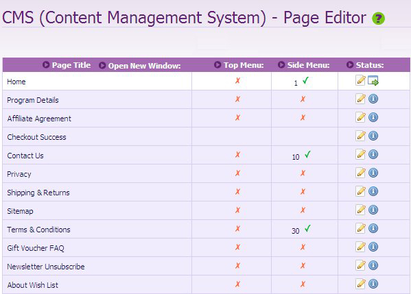 Use this page to modify any of your CMS pages